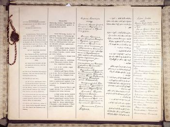 Treaty of Brest Litovsk